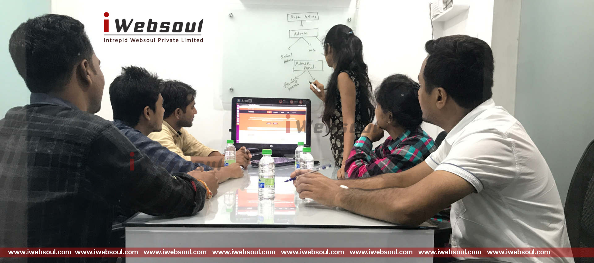 Web Development Indore