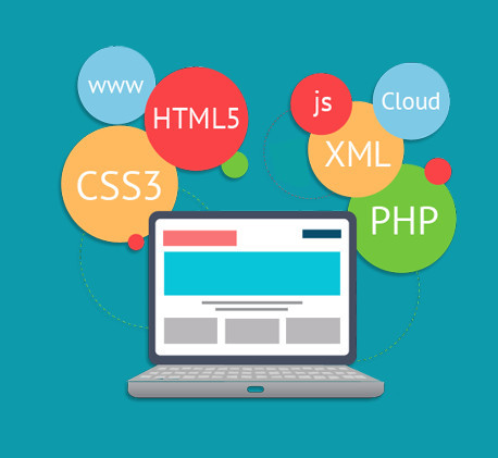 Website Development Indore